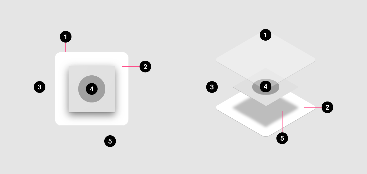 icons in material design