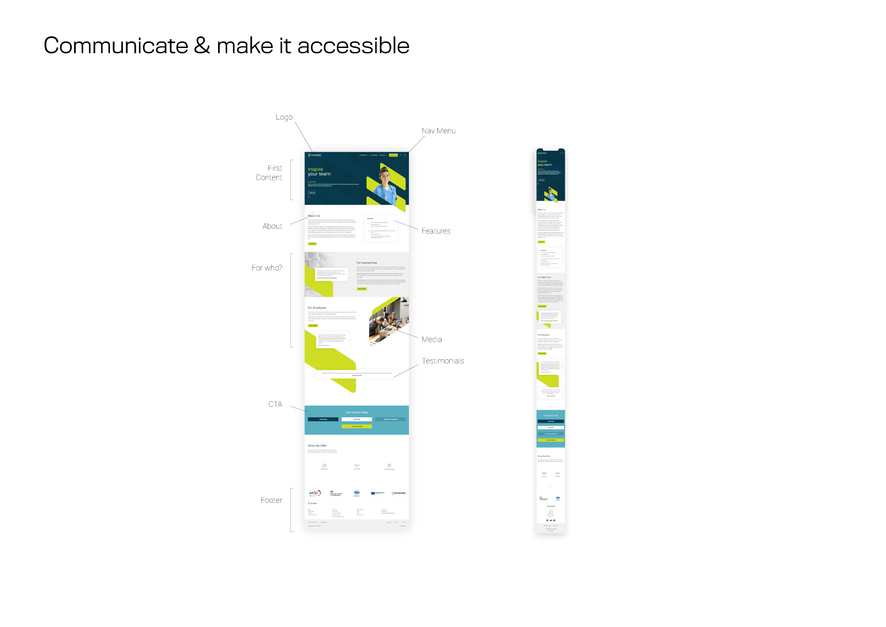 Mobile & Web Accessibility